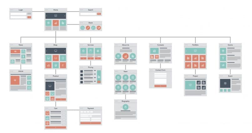 Wireframe tools allow you to draft a website without needing to unnecessarily finalize details.